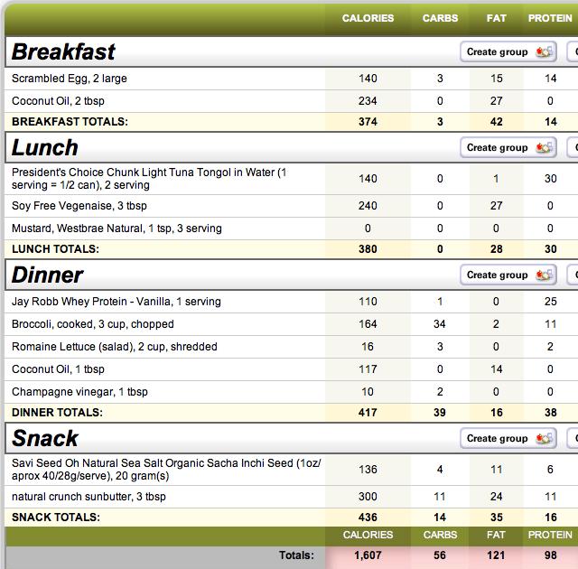 Food Elimination Diet Recipes